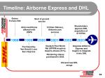 timeline airborne express and dhl