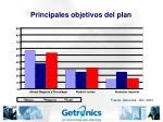 principales objetivos del plan