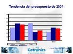 tendencia del presupuesto de 2004