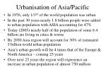 urbanisation of asia pacific