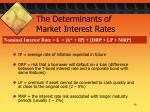 the determinants of market interest rates2