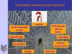 dynamisch netwerk coaching nah