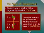 the signs of displacement1