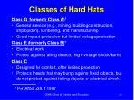 classes of hard hats