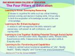 the four pillars of education