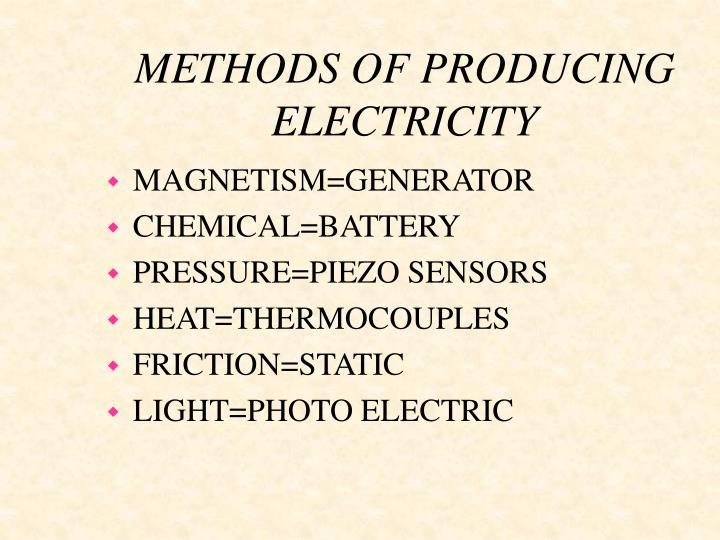 METHODS OF PRODUCING
