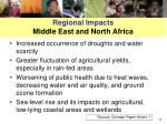 regional impacts middle east and north africa