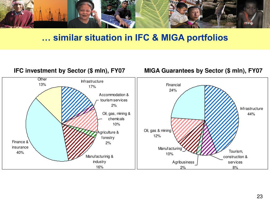 … similar situation in IFC & MIGA portfolios