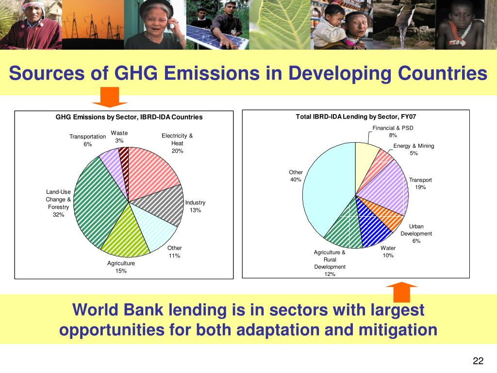 Sources of GHG Emissions in Developing Countries