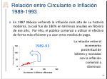 relaci n entre circulante e inflaci n 1989 1993