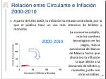 relaci n entre circulante e inflaci n 2000 2010