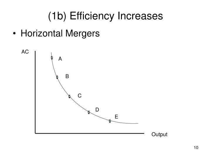 (1b) Efficiency Increases