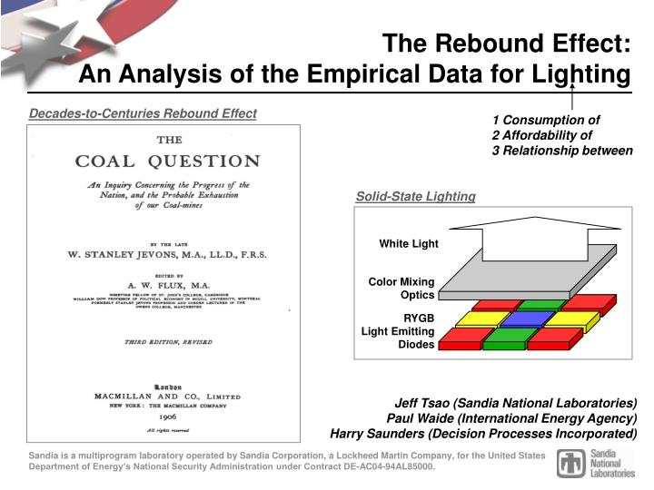 the rebound effect an analysis of the empirical data for lighting n.