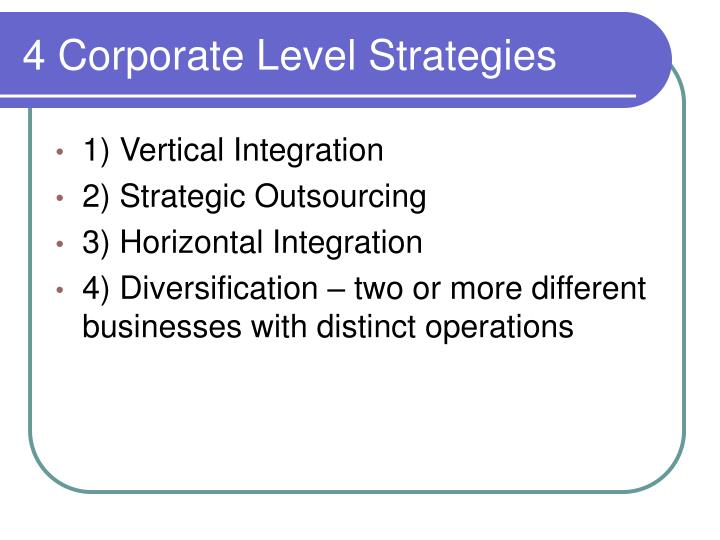 4 Corporate Level Strategies