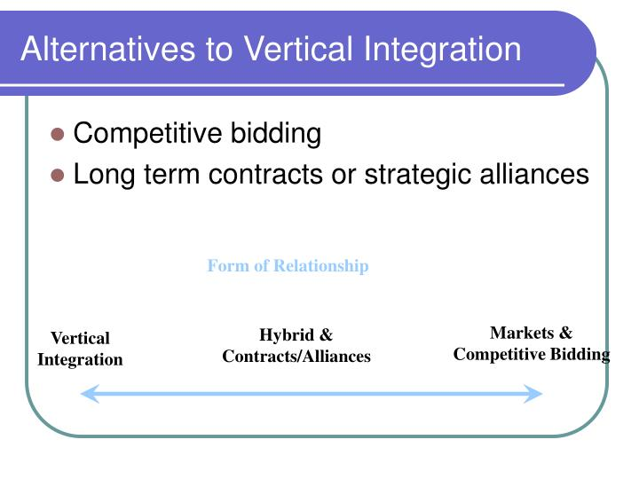 Alternatives to Vertical Integration