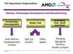 the operations organization2