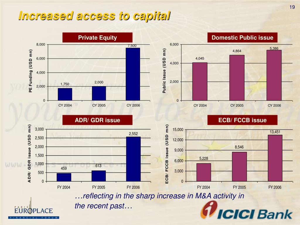 Increased access to capital