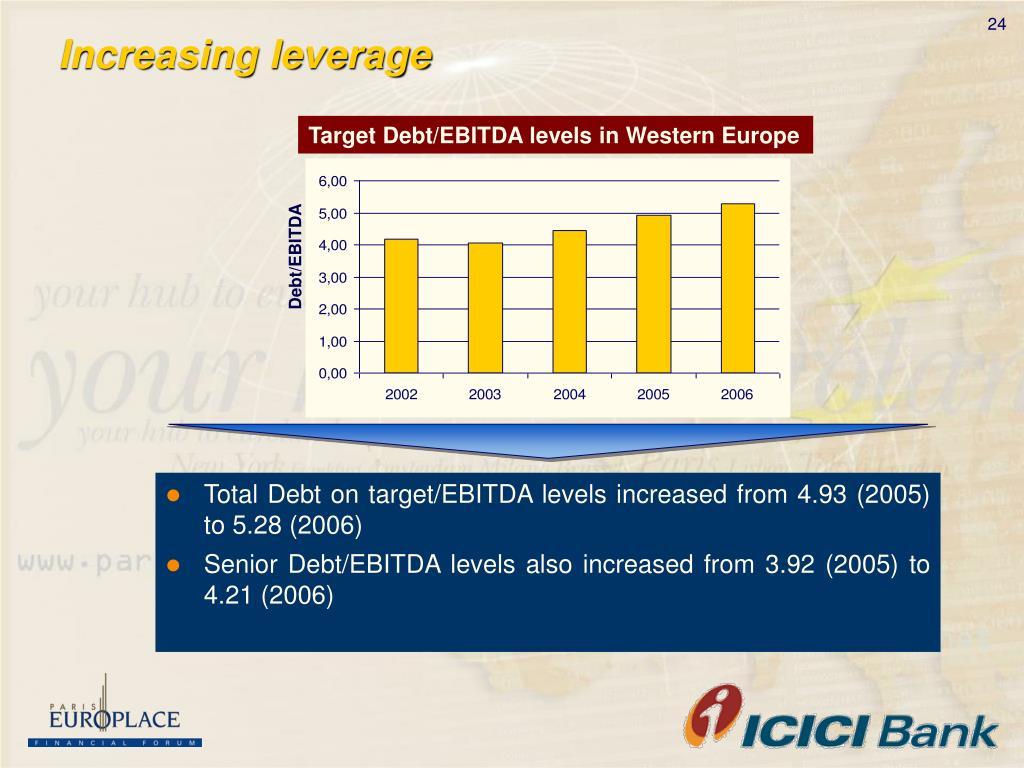 Increasing leverage