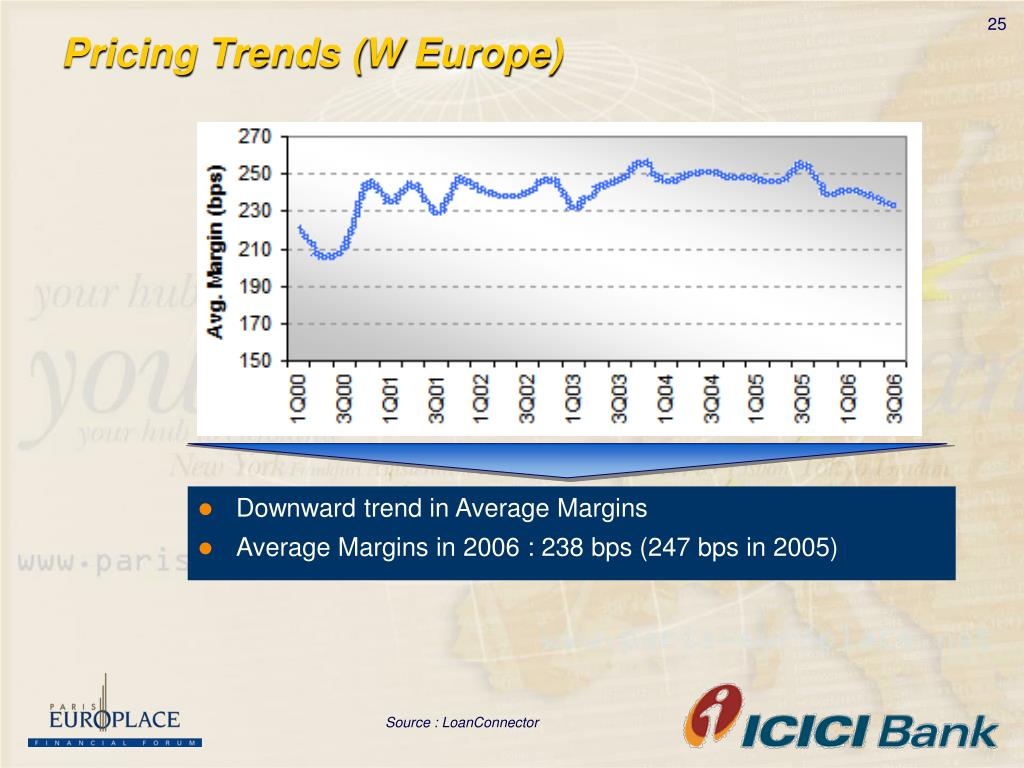 Pricing Trends (W Europe)
