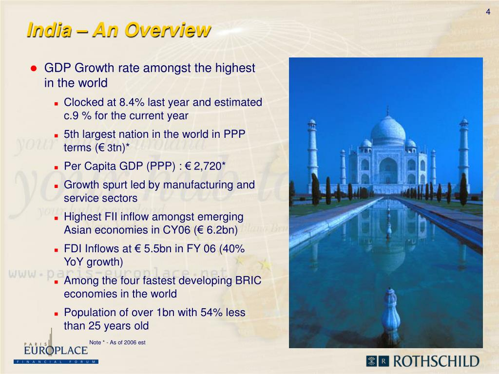 India – An Overview