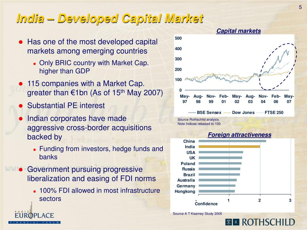 India – Developed Capital Market