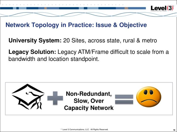 Network Topology in Practice: Issue & Objective