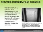 network communications diagnosis1