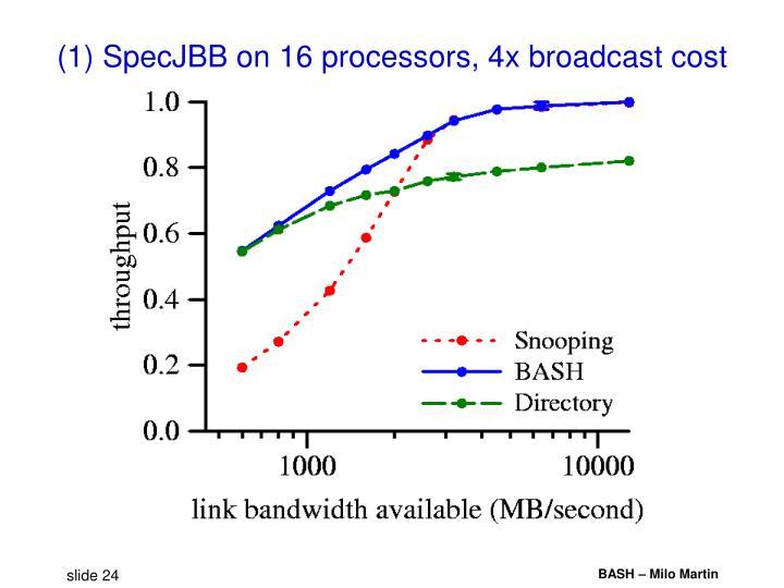 (1) SpecJBB on 16 processors, 4x broadcast cost
