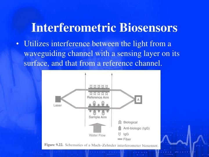 Interferometric Biosensors