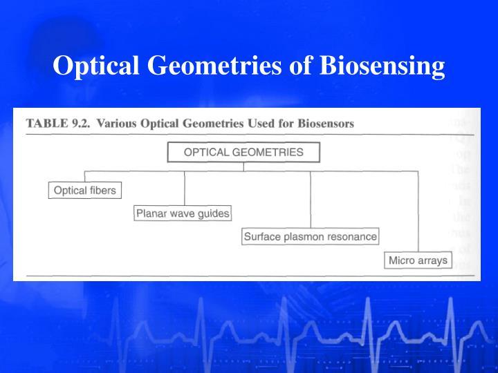Optical Geometries of Biosensing
