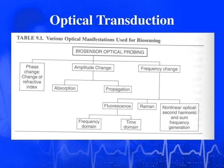 Optical Transduction