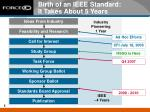 birth of an ieee standard it takes about 5 years