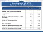 results under us gaap summary profit loss account