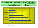 consumer choices of best product innovation of all time