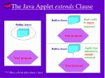the java applet extends clause
