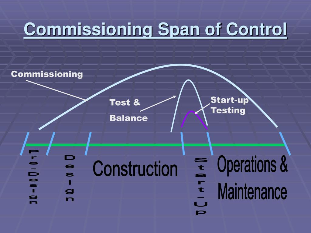 Commissioning Span of Control
