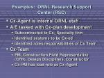 examples ornl research support center rsc