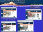 mountain gis network