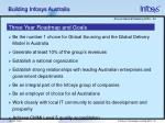 building infosys australia2