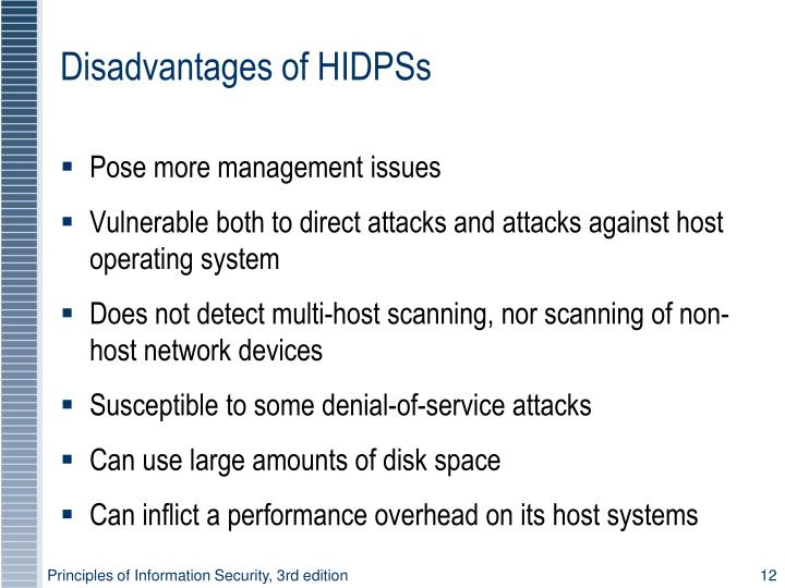 Disadvantages of HIDPSs