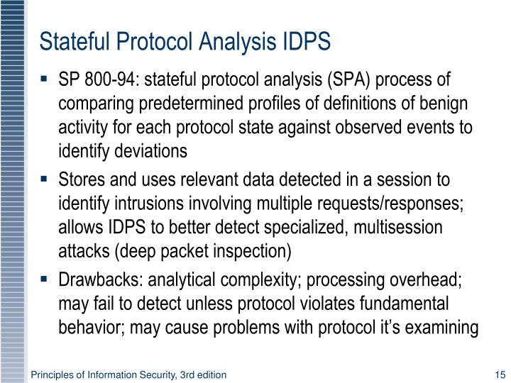 Stateful Protocol Analysis IDPS