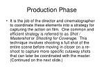 production phase35