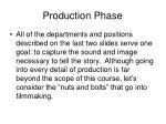 production phase4