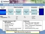 ssca3 ssar benchmark