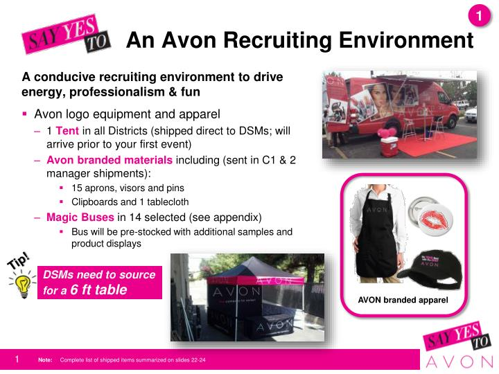 an avon recruiting environment n.