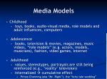 media models