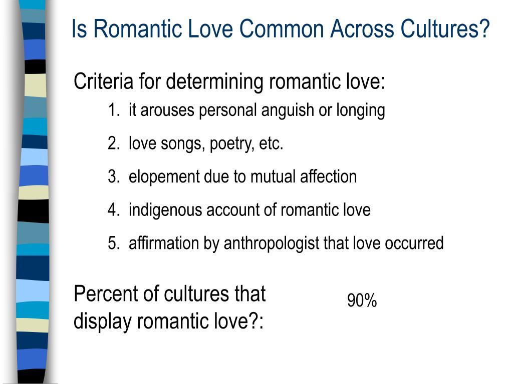 Cultures across romantic love What the