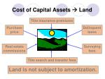 cost of capital assets land