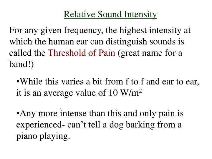 Relative Sound Intensity