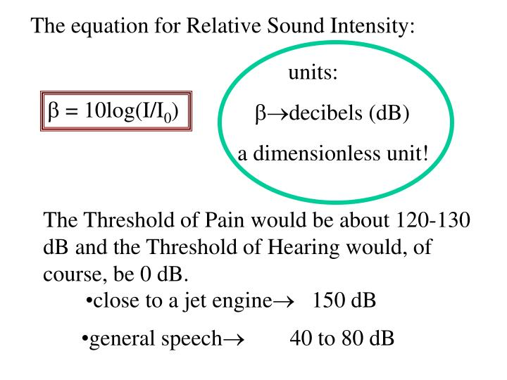 The equation for Relative Sound Intensity: